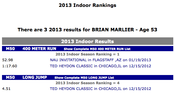 This is what mastersrankings.com has to say about Brian Marlier.