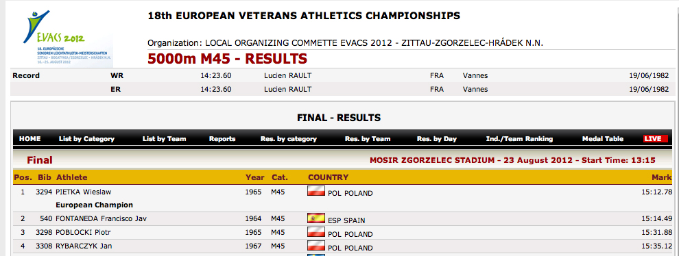 Results posted as of Feb. 24, 2013, still show the Polish runner as Eurovets champ in the 5K from last summer.