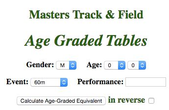 Click here for age-graded lookup of single-age marks.