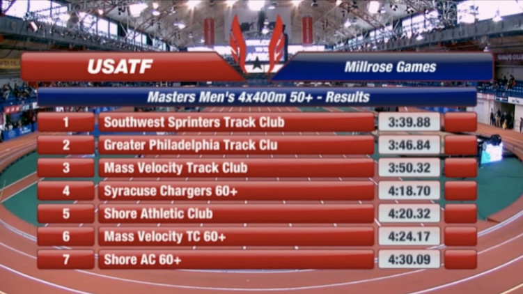 USATF.TV did a great job livestreaming the masters relays at Millrose, including WR.