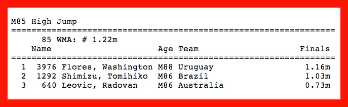 Here's how the M85 high jump is depicted on the official results page.