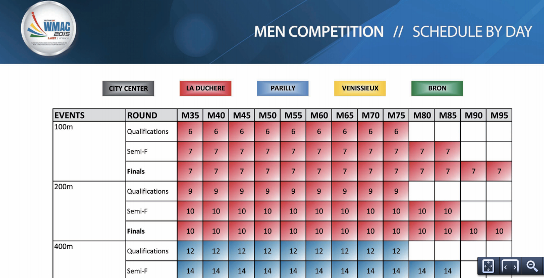 Click for more details on daily schedules for Lyon WMA world meet.